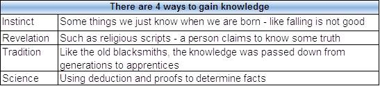 Four ways of gaining knowledge
